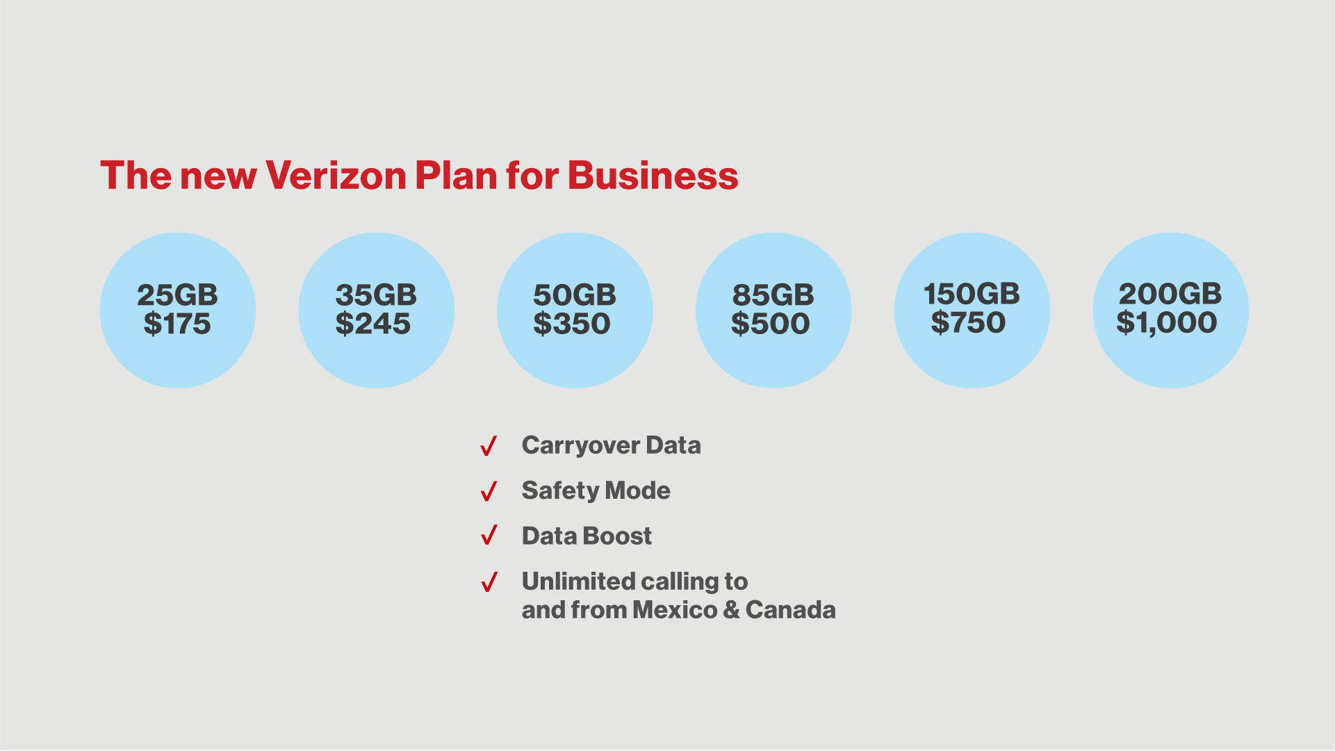 The New Verizon Plan for Businesses