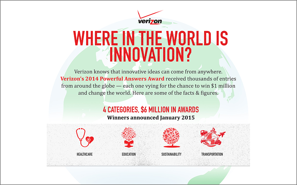 Where in the World is Innovation?