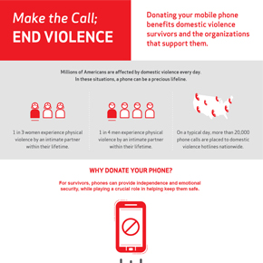 Make the Call; End Domestic Violence