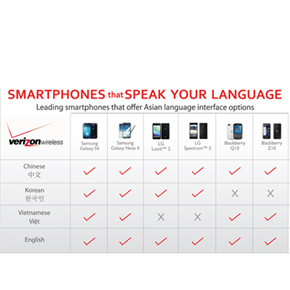 Breaking Language Barriers with Technol...