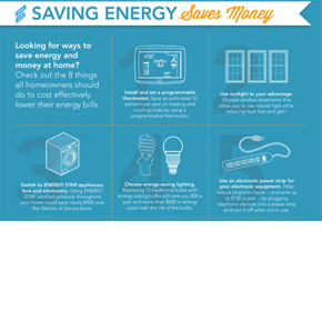 Don't Let Energy Costs Leave You in the...