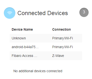 Verizon Smarthub Connected Devices Screen
