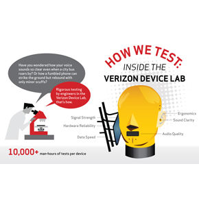 6 Illustrated Things You Probably Didn't Know About the Verizon Wireless Device Lab