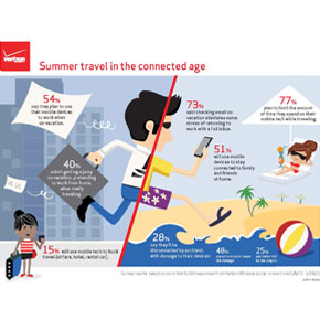 Summer Travel in the Connected Age