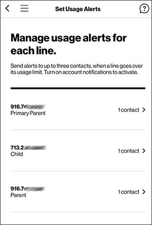 Set Usage Alerts with available numbers