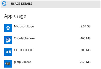 Windows data usage details