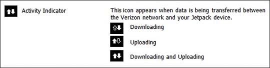 Vista de iconos de pantalla con indicador de actividad
