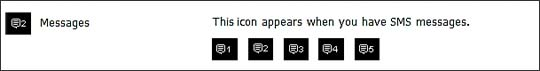 Display Icons view Messages