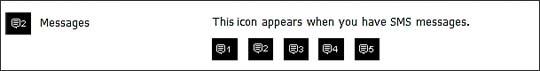 Vista de iconos de pantalla con mensajes
