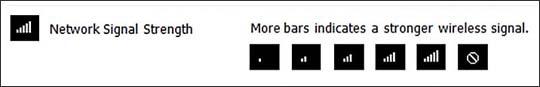 Vista de iconos de la pantalla con intensidad de señal de red