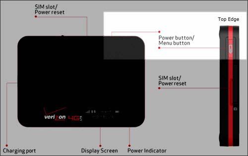 Power/Menu button