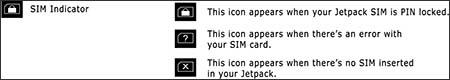 Vista de iconos de pantalla - Indicador de la SIM