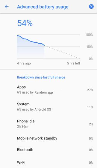 Advanced Battery usage graph