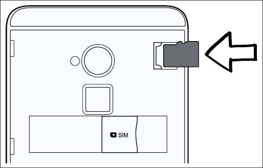 Inserción de la tarjeta de memoria desde el costado derecho.