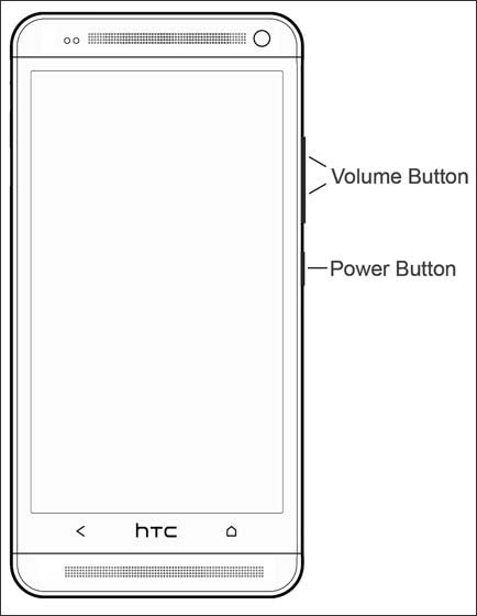 Device Outline with Volume and Power button displaying