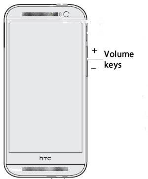 Teclas de volumen