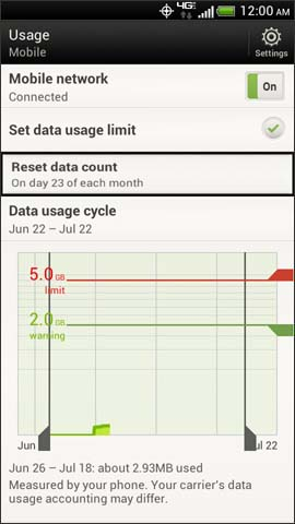 Usage screen, Reset data count