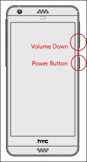 Power and Home buttons