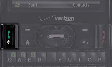 Navigation key pad with focus on the send key