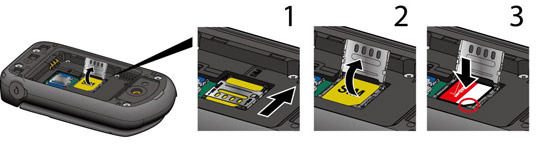 SIM card insert/remove process
