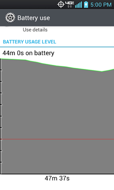 Detalles de uso de la batería