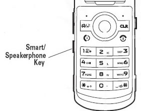 Keypad with Speaker Button Highlighted