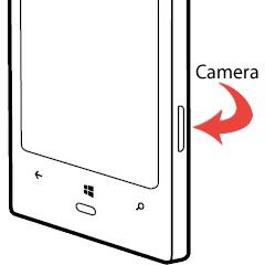 Botón de la cámara