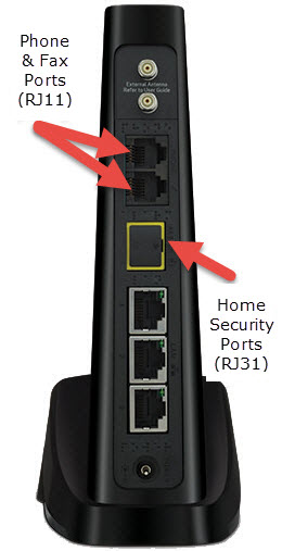 Fax and home security ports