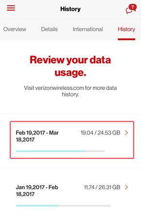 Data Hub - History - Main Page