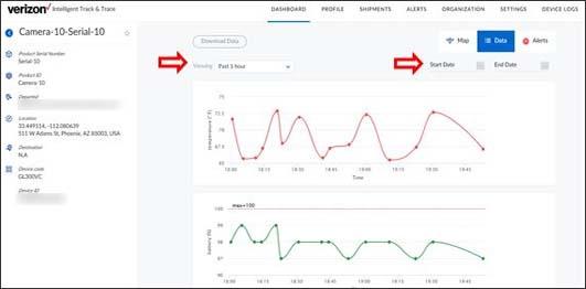 Sensor graphs