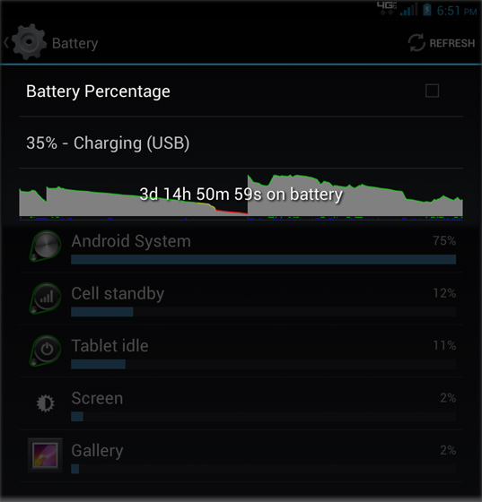 Battery Status view charging amount