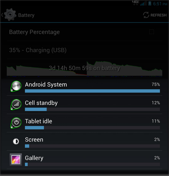 Battery Status view usage
