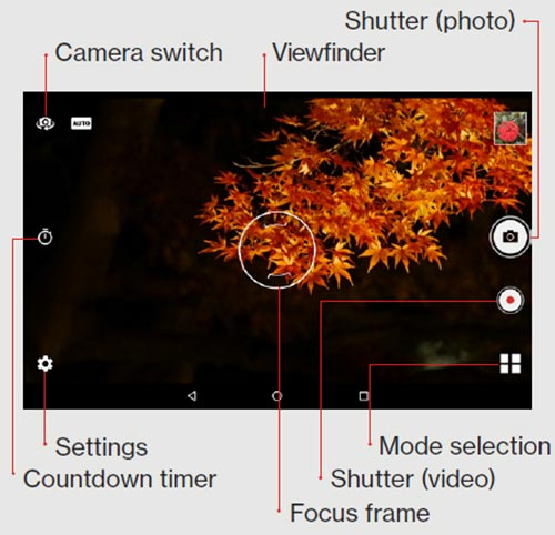 Select a Camera Option
