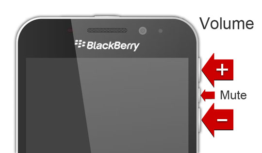 BlackBerry Classic Volume and Mute Buttons