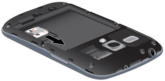 Samsung S3 Mini Sim Karte.Verizon Wireless