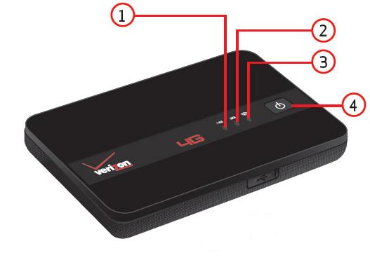Imagen del dispositivo