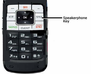 Speakerphone key