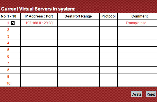 Current Virtual Servers in system