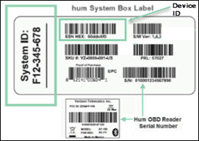 hum box label