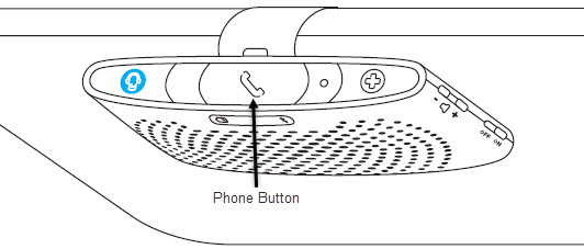 Speaker phone button