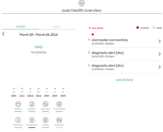 Auto health overview