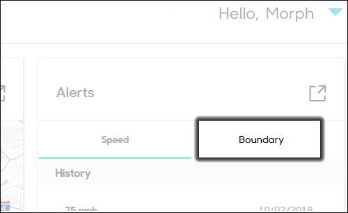 Boundary tab
