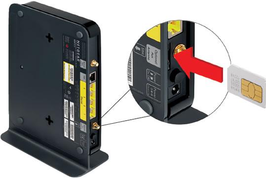 Insertar/quitar la tarjeta SIM