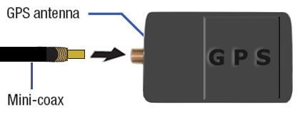 Mini-coax connecting to the GPS antenna