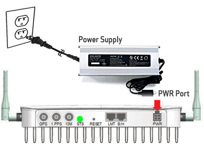 Connecting the power supply to a power outlet and PWR port