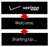 Welcome and startup screens